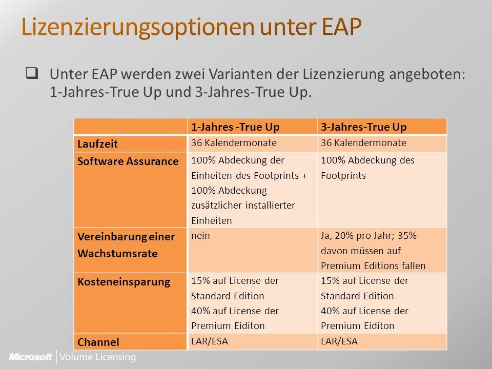 Unter EAP werden zwei Varianten der Lizenzierung angeboten: 1-Jahres-True Up und 3-Jahres-True Up.
