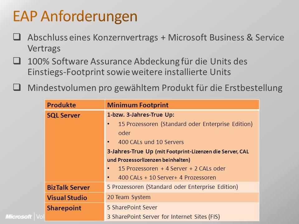 Abschluss eines Konzernvertrags + Microsoft Business & Service Vertrags 100% Software Assurance Abdeckung für die Units des Einstiegs-Footprint sowie weitere installierte Units Mindestvolumen pro gewähltem Produkt für die Erstbestellung ProdukteMinimum Footprint SQL Server 1-bzw.