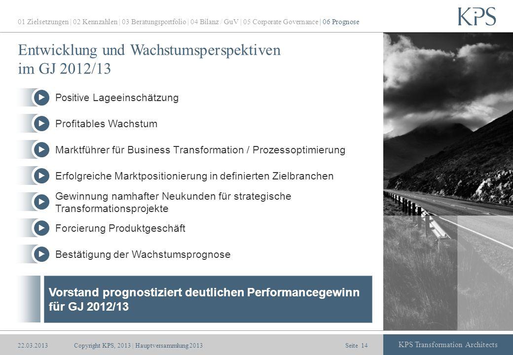Seite KPS Transformation Architects Entwicklung und Wachstumsperspektiven im GJ 2012/13 Copyright KPS, 2013 | Hauptversammlung 201314 Profitables Wach