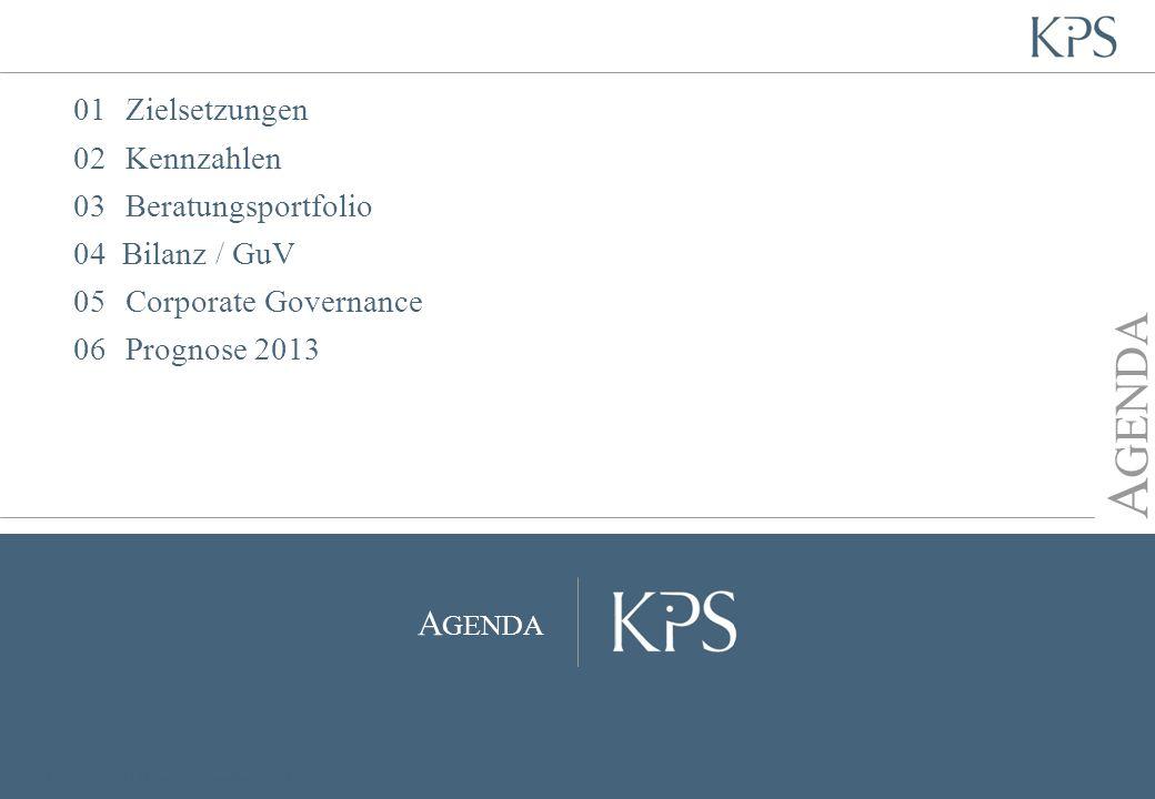 Seite KPS Transformation Architects 01Zielsetzungen 02Kennzahlen 03Beratungsportfolio 04 Bilanz / GuV 05Corporate Governance 06Prognose 2013 A GENDA C