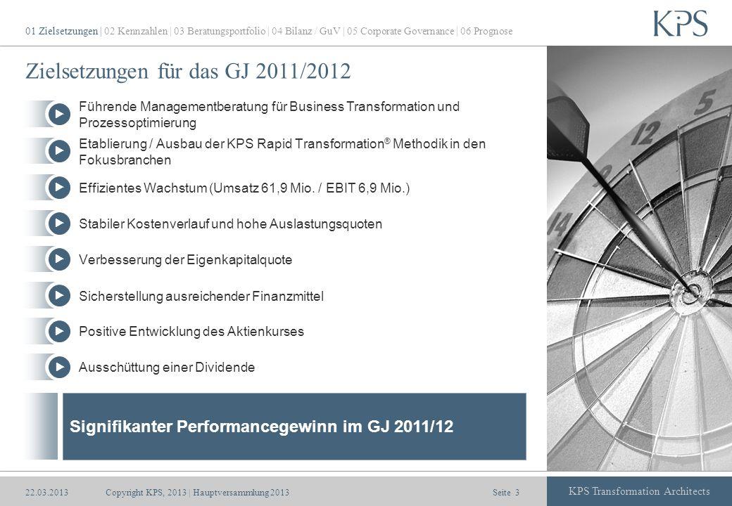 Seite KPS Transformation Architects Zielsetzungen für das GJ 2011/2012 Copyright KPS, 2013 | Hauptversammlung 20133 Signifikanter Performancegewinn im