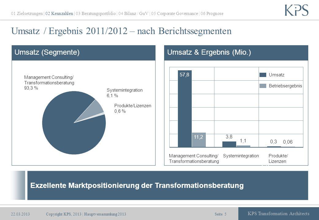 Seite KPS Transformation Architects Umsatz / Ergebnis 2011/2012 – nach Berichtssegmenten Copyright KPS, 2013 | Hauptversammlung 20135 Umsatz (Segmente