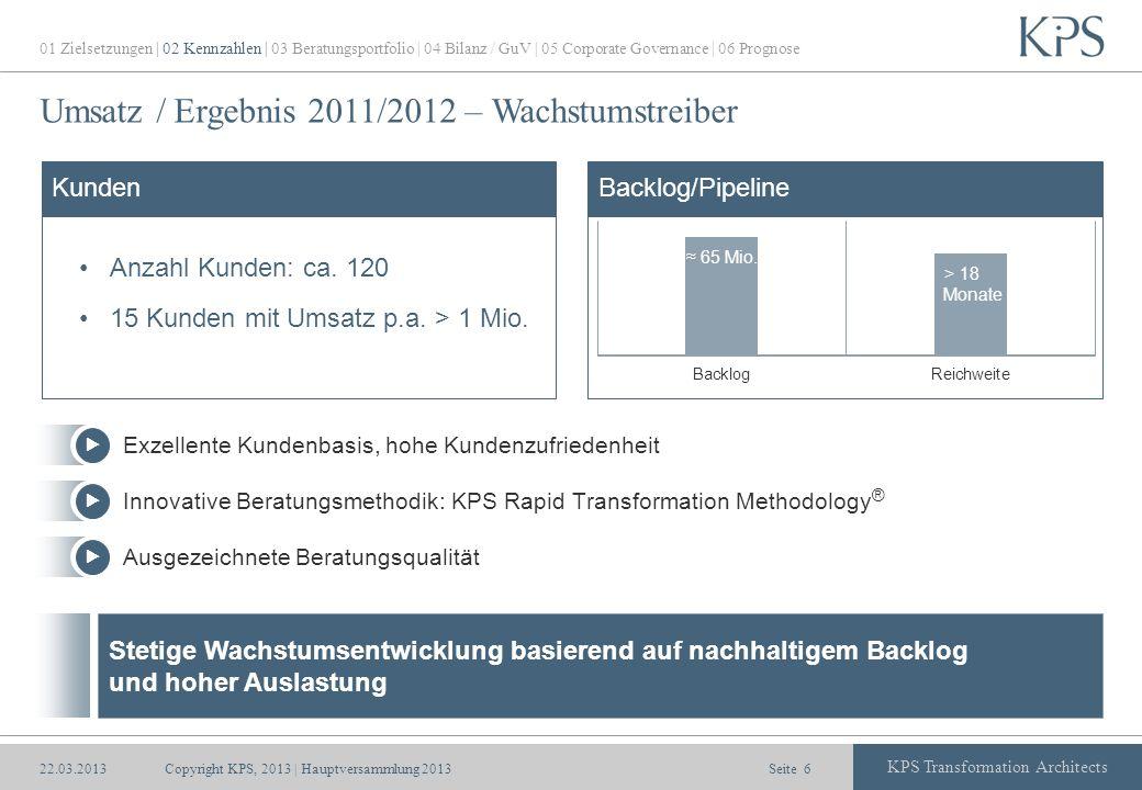 Seite KPS Transformation Architects Umsatz / Ergebnis 2011/2012 – Wachstumstreiber Copyright KPS, 2013 | Hauptversammlung 20136 > 40 Mio. > 12 Monate
