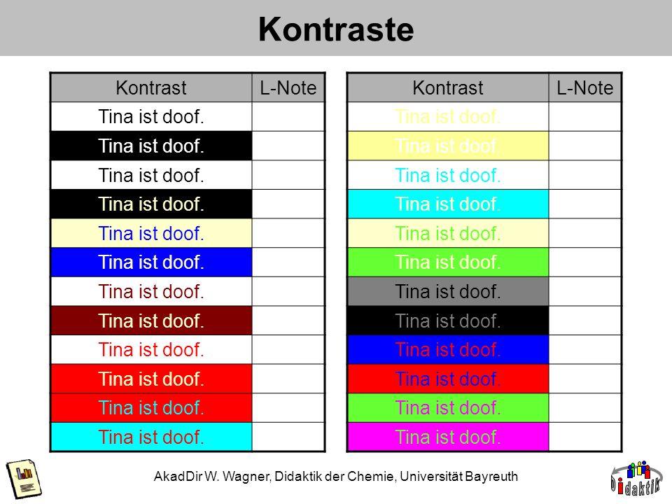 AkadDir W. Wagner, Didaktik der Chemie, Universität Bayreuth Kontraste KontrastL-Note Tina ist doof. KontrastL-Note Tina ist doof.
