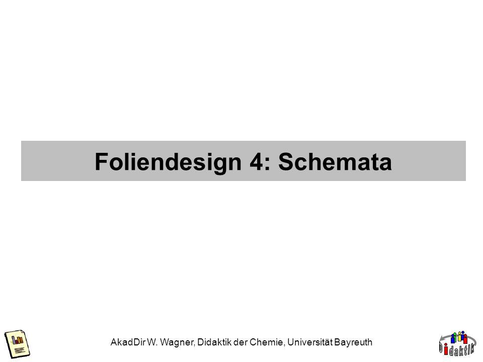 AkadDir W. Wagner, Didaktik der Chemie, Universität Bayreuth Foliendesign 4: Schemata