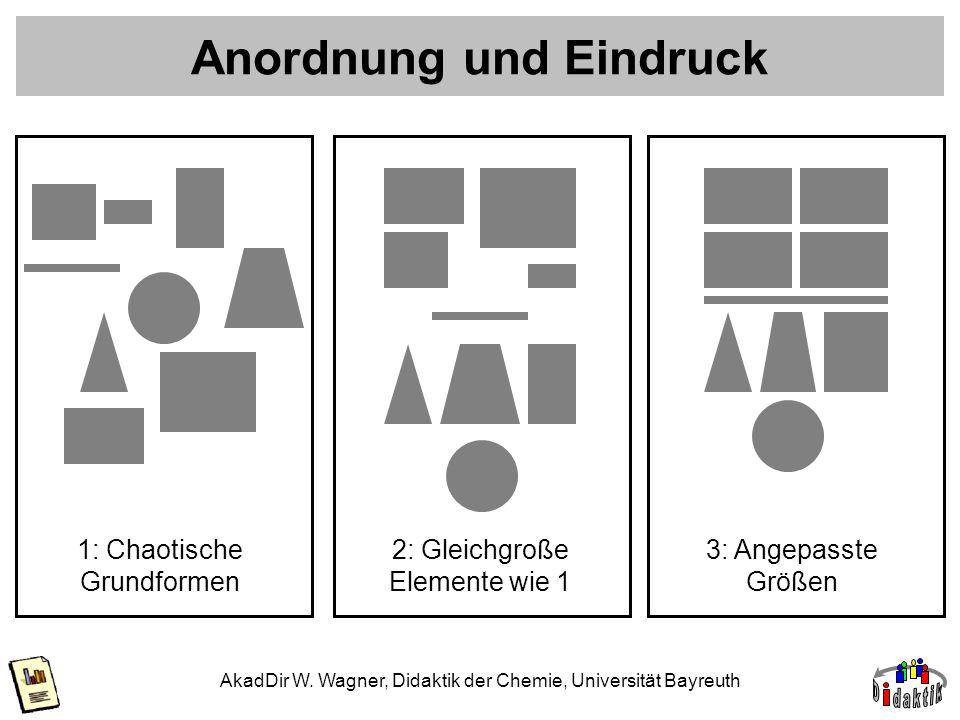 AkadDir W. Wagner, Didaktik der Chemie, Universität Bayreuth Anordnung und Eindruck 1: Chaotische Grundformen 2: Gleichgroße Elemente wie 1 3: Angepas