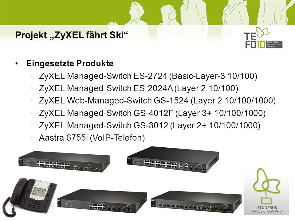 Projekt ZyXEL fährt Ski Eingesetzte Produkte ZyXEL Managed-Switch ES-2724 (Basic-Layer-3 10/100) ZyXEL Managed-Switch ES-2024A (Layer 2 10/100) ZyXEL Web-Managed-Switch GS-1524 (Layer 2 10/100/1000) ZyXEL Managed-Switch GS-4012F (Layer 3+ 10/100/1000) ZyXEL Managed-Switch GS-3012 (Layer 2+ 10/100/1000) Aastra 6755i (VoIP-Telefon)