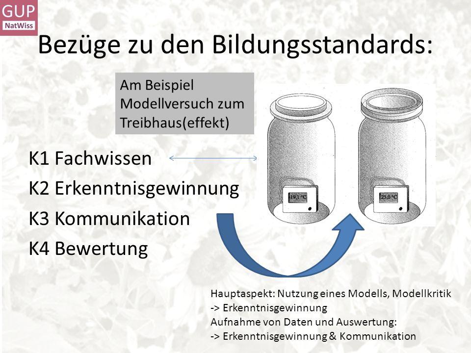 Bezüge zu den Bildungsstandards: K1 Fachwissen K2 Erkenntnisgewinnung K3 Kommunikation K4 Bewertung Basiskonzepte Struktur – Eigensch. Teilchen Chem.