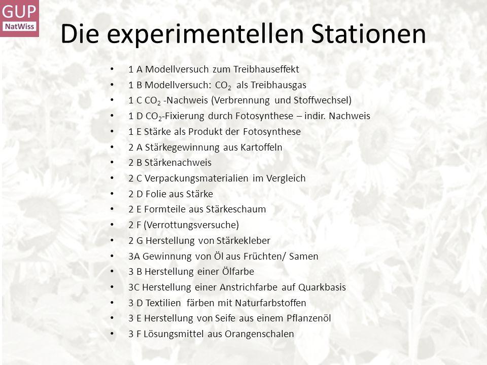 Die experimentellen Stationen 1 A Modellversuch zum Treibhauseffekt 1 B Modellversuch: CO 2 als Treibhausgas 1 C CO 2 -Nachweis (Verbrennung und Stof