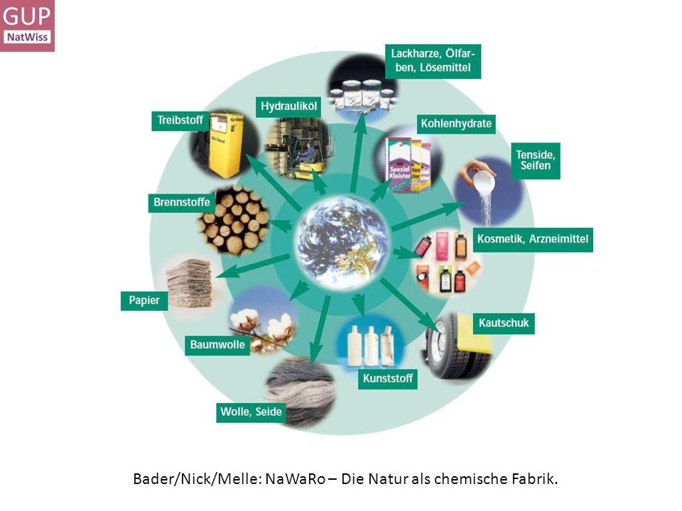 Bader/Nick/Melle: NaWaRo – Die Natur als chemische Fabrik.
