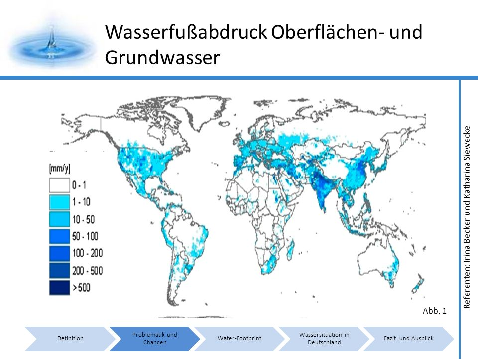 Referenten: Irina Becker und Katharina Siewecke Langfristige Ansätze Wasserintensive Güter nicht länger in Ländern mit geringem Wasserdargebot produzieren Hohe Blau- und Grauwasseranteile vermeiden Konsum von wasserintensiven Produkten (Fleisch, Kaffee, Baumwolle) einschränken Bewusstes Konsumieren