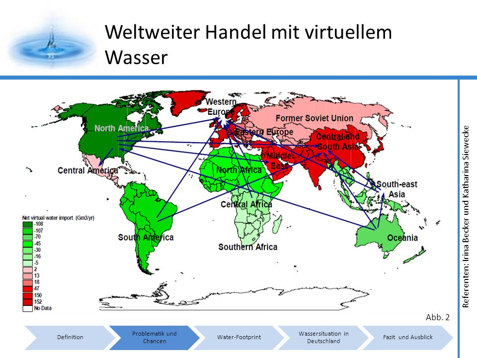 Referenten: Irina Becker und Katharina Siewecke Weltweiter Handel mit virtuellem Wasser Abb. 2