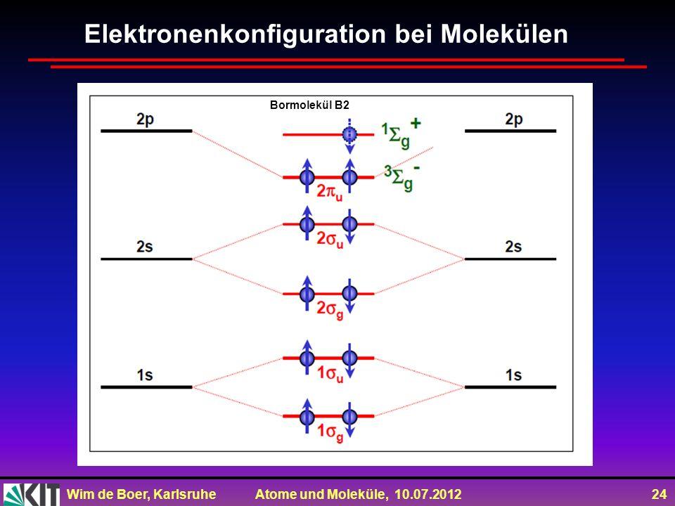 Wim de Boer, Karlsruhe Atome und Moleküle, 10.07.2012 24 Elektronenkonfiguration bei Molekülen Bormolekül B2