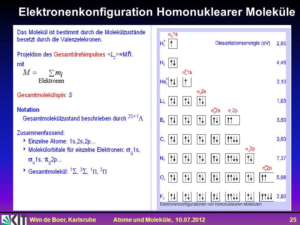 Wim de Boer, Karlsruhe Atome und Moleküle, 10.07.2012 25 Elektronenkonfiguration Homonuklearer Moleküle