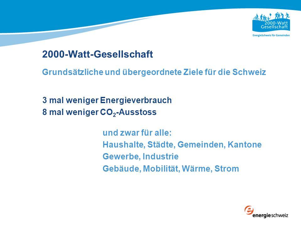 2000-Watt-Gesellschaft Grundsätzliche und übergeordnete Ziele für die Schweiz 3 mal weniger Energieverbrauch 8 mal weniger CO 2 -Ausstoss und zwar für