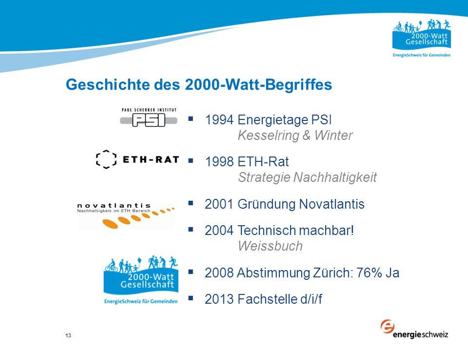 13 1994 Energietage PSI Kesselring & Winter 1998 ETH-Rat Strategie Nachhaltigkeit 2001 Gründung Novatlantis 2004 Technisch machbar! Weissbuch 2008 Abs