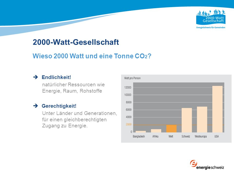 2000-Watt-Gesellschaft Wieso 2000 Watt und eine Tonne CO 2 ? Endlichkeit! natürlicher Ressourcen wie Energie, Raum, Rohstoffe Gerechtigkeit! Unter Län