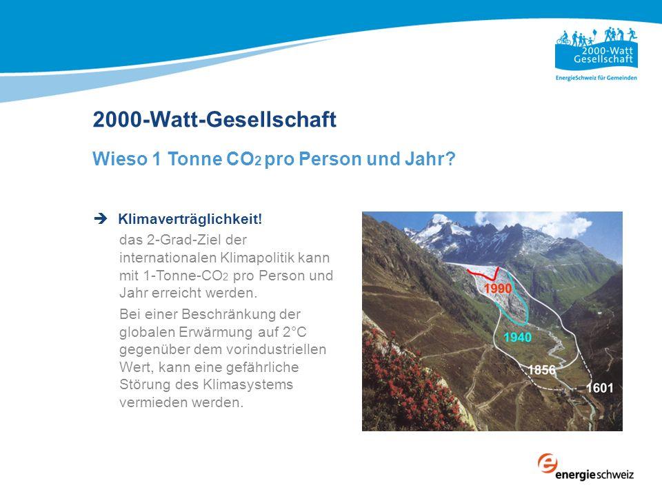 2000-Watt-Gesellschaft Wieso 1 Tonne CO 2 pro Person und Jahr? Klimaverträglichkeit! das 2-Grad-Ziel der internationalen Klimapolitik kann mit 1-Tonne