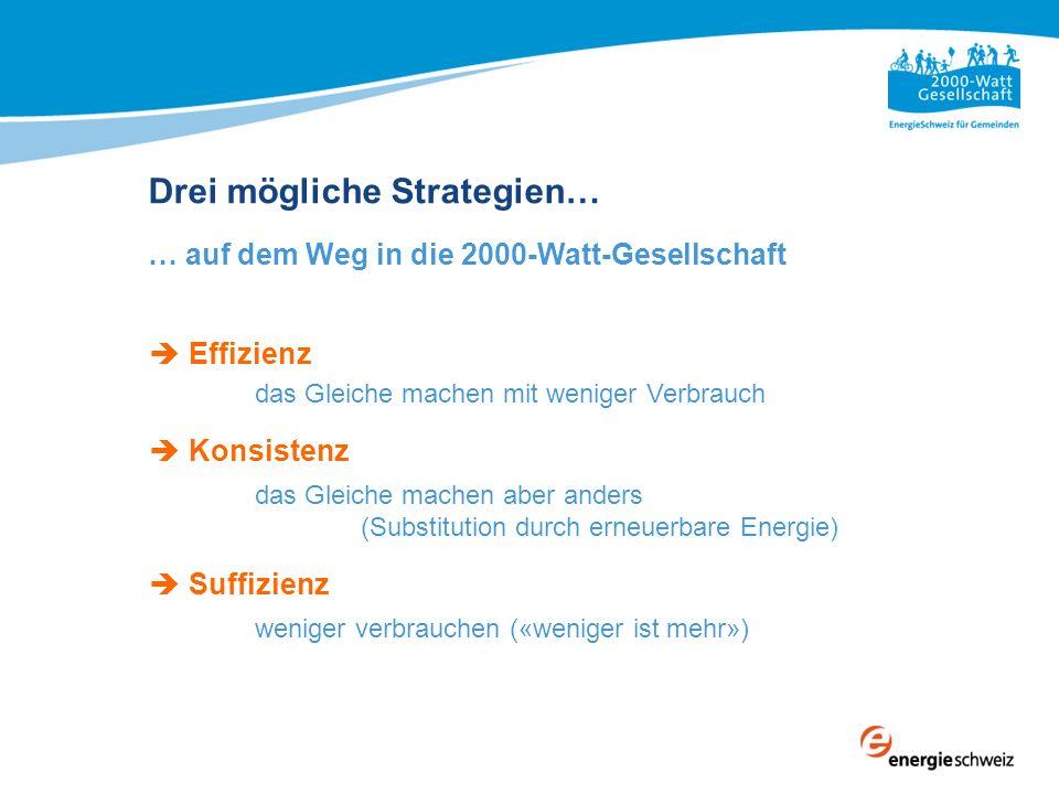 Drei mögliche Strategien… … auf dem Weg in die 2000-Watt-Gesellschaft Effizienz das Gleiche machen mit weniger Verbrauch Konsistenz das Gleiche machen