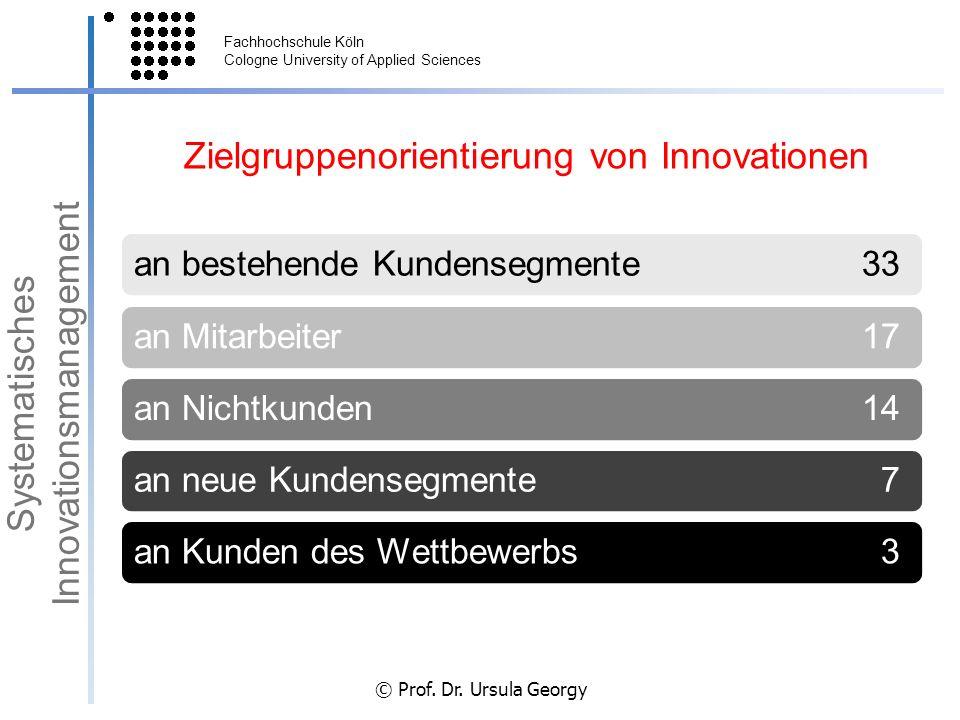 Fachhochschule Köln Cologne University of Applied Sciences © Prof. Dr. Ursula Georgy Zielgruppenorientierung von Innovationen an bestehende Kundensegm