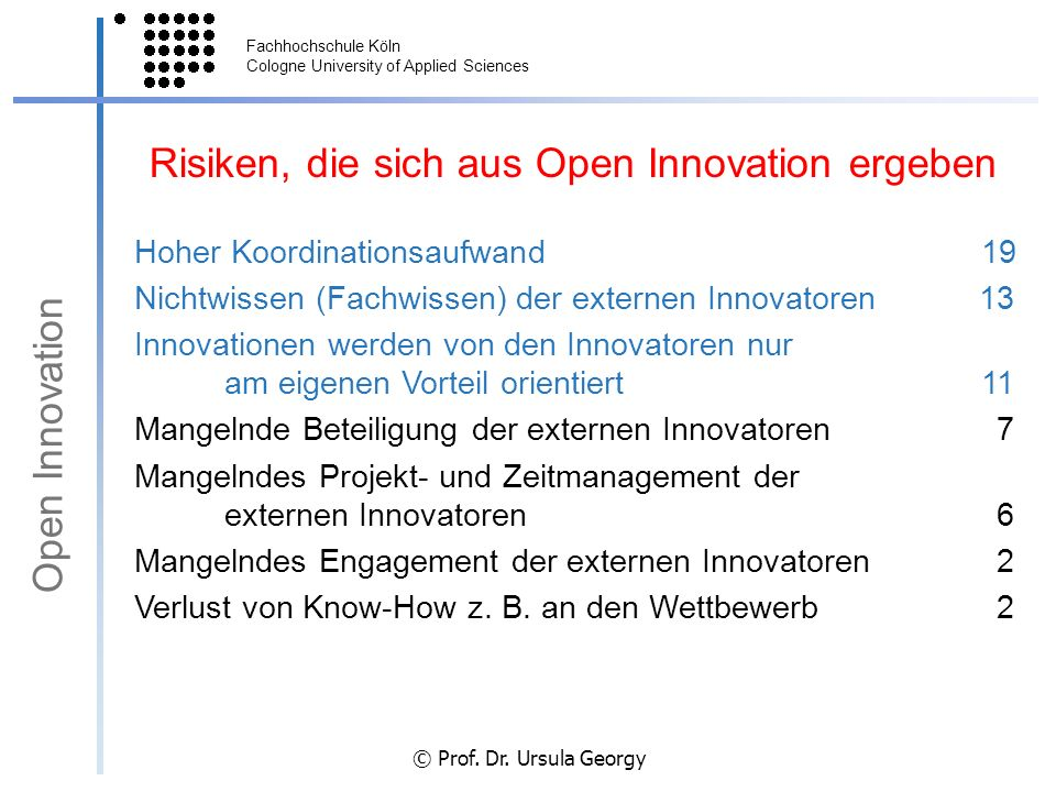 Fachhochschule Köln Cologne University of Applied Sciences © Prof. Dr. Ursula Georgy Risiken, die sich aus Open Innovation ergeben Open Innovation Hoh