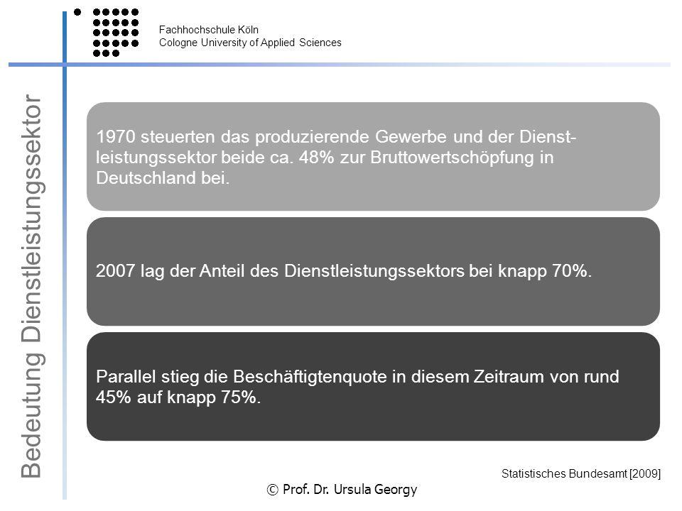 Fachhochschule Köln Cologne University of Applied Sciences © Prof. Dr. Ursula Georgy 1970 steuerten das produzierende Gewerbe und der Dienst- leistung