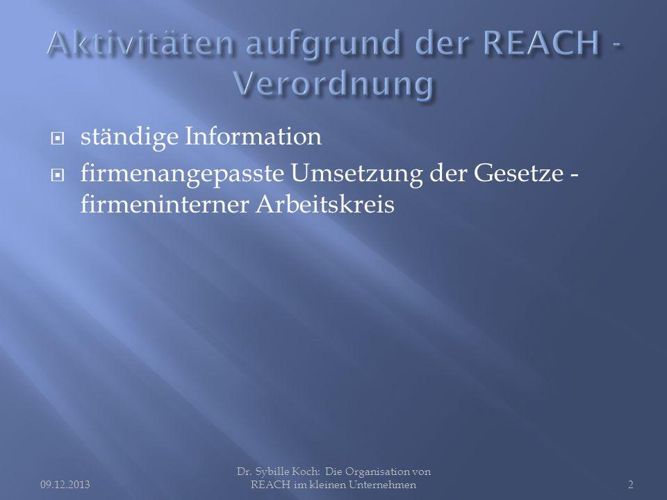 ständige Information firmenangepasste Umsetzung der Gesetze - firmeninterner Arbeitskreis Dr.