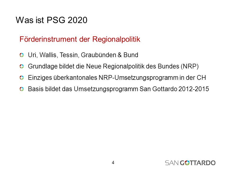 Förderinstrument der Regionalpolitik Uri, Wallis, Tessin, Graubünden & Bund Grundlage bildet die Neue Regionalpolitik des Bundes (NRP) Einziges überkantonales NRP-Umsetzungsprogramm in der CH Basis bildet das Umsetzungsprogramm San Gottardo 2012-2015 4 Was ist PSG 2020
