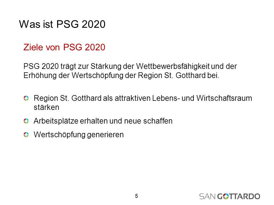 Ziele von PSG 2020 PSG 2020 trägt zur Stärkung der Wettbewerbsfähigkeit und der Erhöhung der Wertschöpfung der Region St.