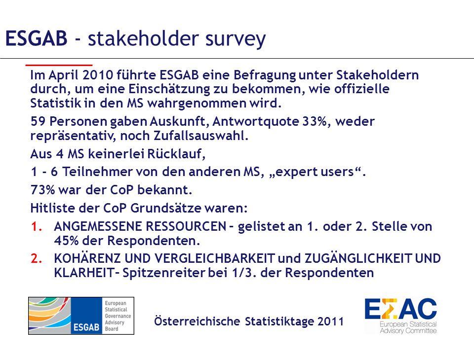ESGAB - stakeholder survey Im April 2010 führte ESGAB eine Befragung unter Stakeholdern durch, um eine Einschätzung zu bekommen, wie offizielle Statistik in den MS wahrgenommen wird.