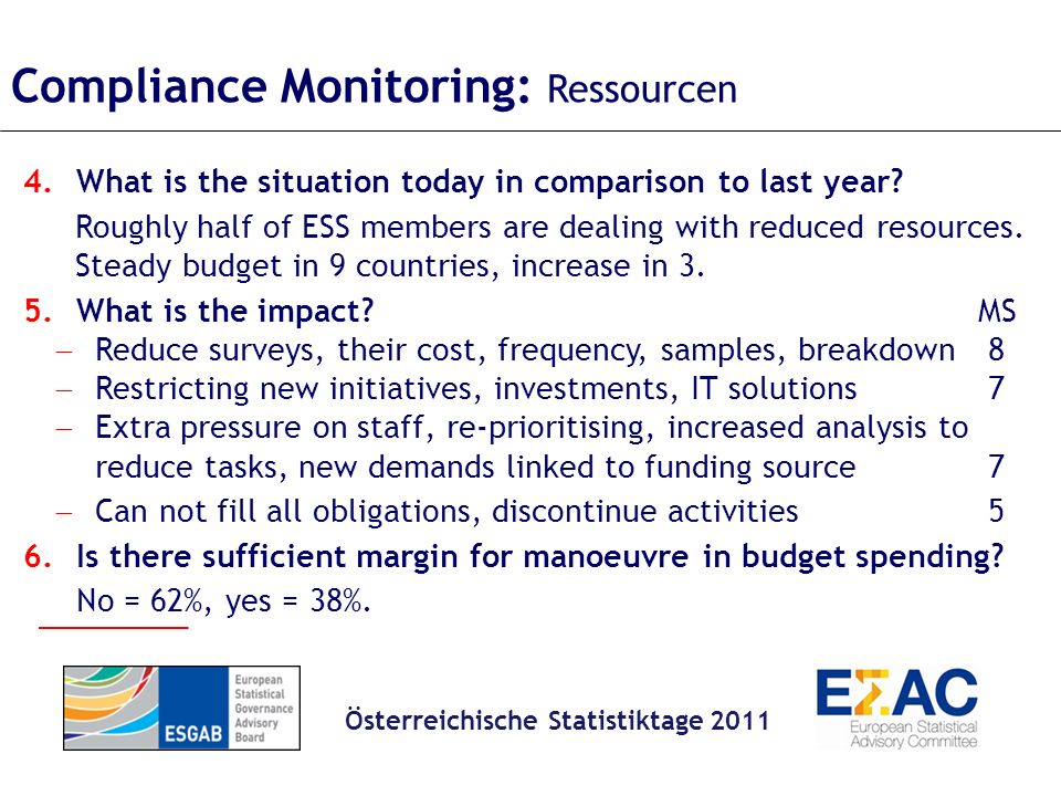 Compliance Monitoring: Ressourcen 4.What is the situation today in comparison to last year.
