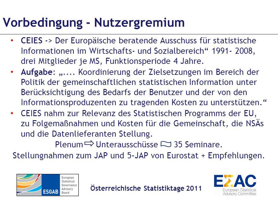 Vorbedingung Verhaltenskodex I Beschlossen durch die EC im Mai 2005; Das ESS muss sicherstellen, dass Daten der amtlichen Statistik objektiv und nach wissenschaftlichen Methoden erstellt werden.