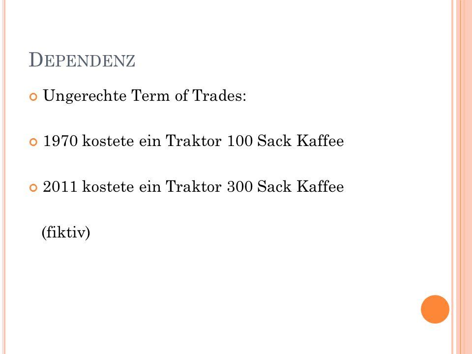 Ungerechte Term of Trades: 1970 kostete ein Traktor 100 Sack Kaffee 2011 kostete ein Traktor 300 Sack Kaffee (fiktiv)