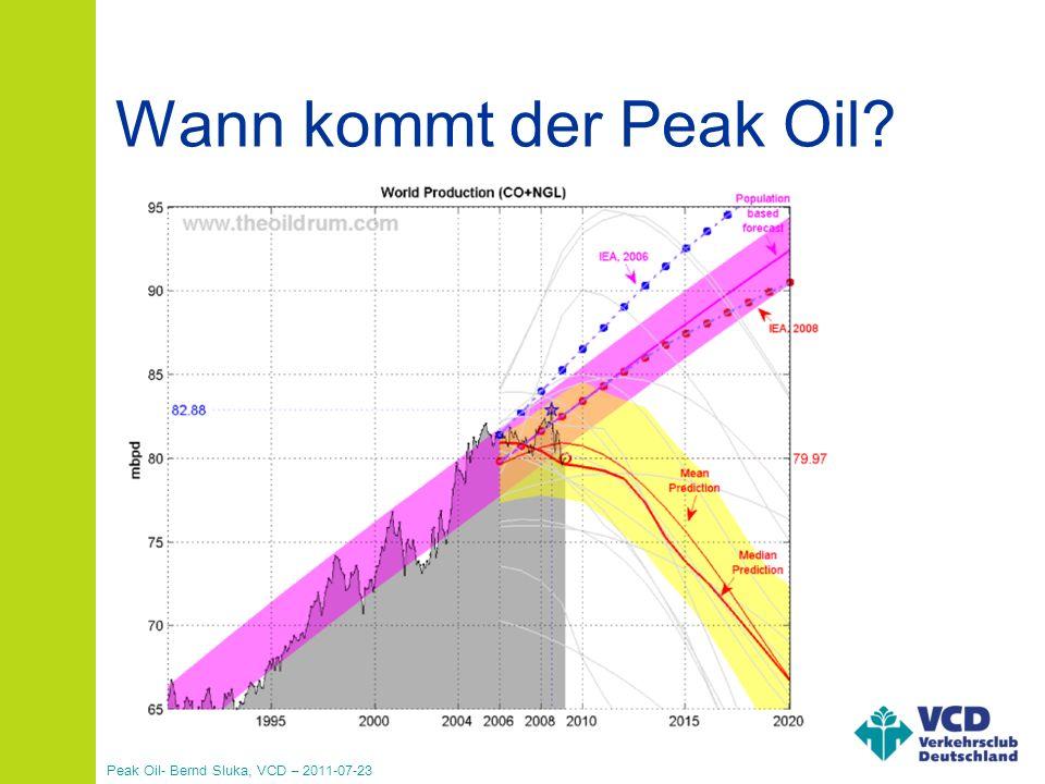 Peak Oil- Bernd Sluka, VCD – 2011-07-23 Verteuerung des MIV evtl.