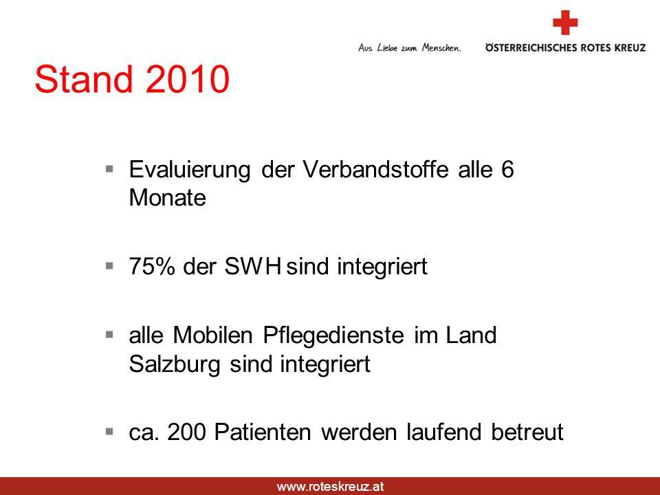 www.roteskreuz.at Stand 2010 Evaluierung der Verbandstoffe alle 6 Monate 75% der SWH sind integriert alle Mobilen Pflegedienste im Land Salzburg sind