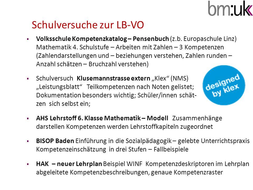 Schulversuche zur LB-VO Volksschule Kompetenzkatalog – Pensenbuch (z.b.