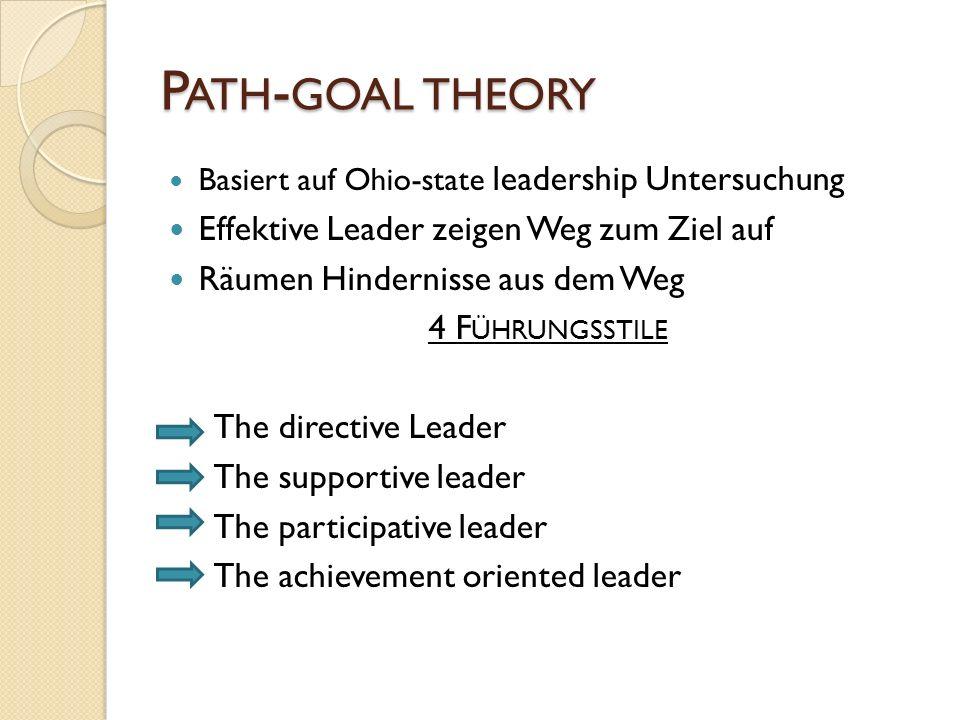 P ATH - GOAL THEORY Basiert auf Ohio-state leadership Untersuchung Effektive Leader zeigen Weg zum Ziel auf Räumen Hindernisse aus dem Weg 4 F ÜHRUNGS