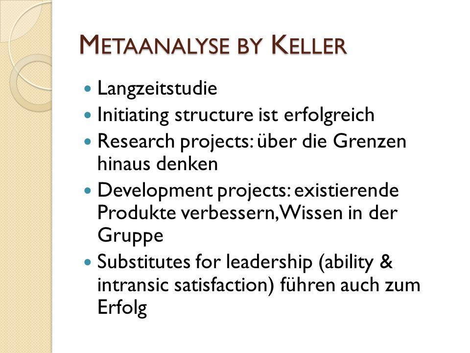 M ETAANALYSE BY K ELLER Langzeitstudie Initiating structure ist erfolgreich Research projects: über die Grenzen hinaus denken Development projects: ex