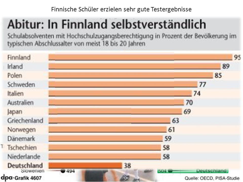 Finnische Schüler erzielen sehr gute Testergebnisse PISA-Ergebnisse Die jeweils 20 bestplazierten Länder