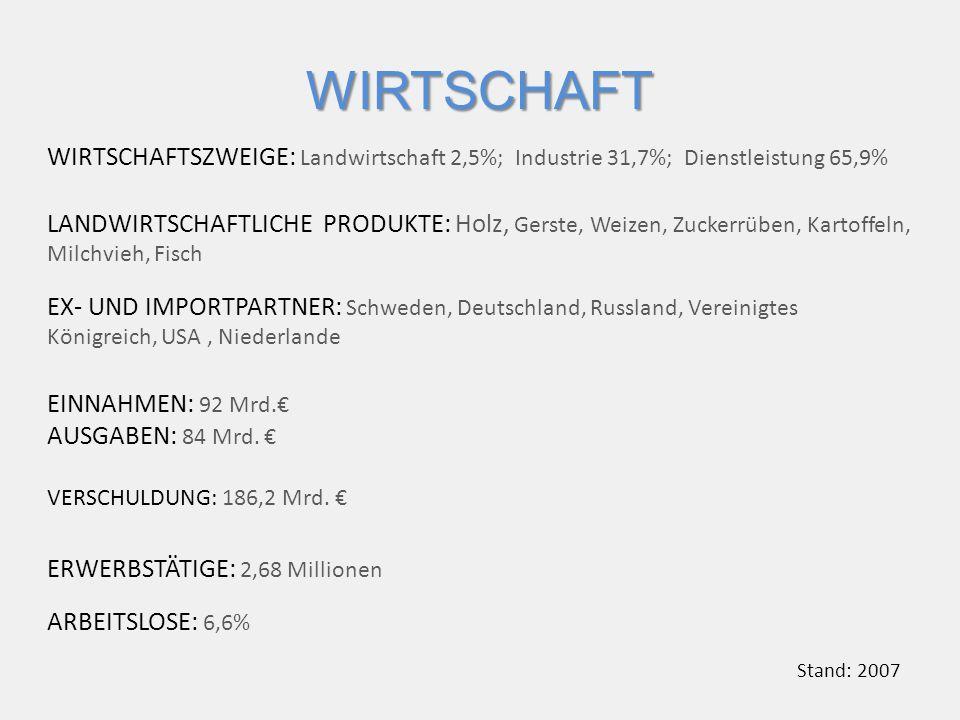 WIRTSCHAFTSZWEIGE: Landwirtschaft 2,5%; Industrie 31,7%; Dienstleistung 65,9% ERWERBSTÄTIGE: 2,68 Millionen EINNAHMEN: 92 Mrd. AUSGABEN: 84 Mrd. VERSC