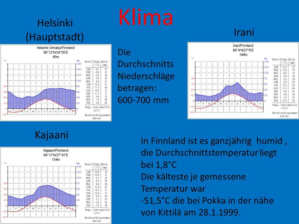 Klima Helsinki (Hauptstadt) Irani Kajaani In Finnland ist es ganzjährig humid, die Durchschnittstemperatur liegt bei 1,8°C Die kälteste je gemessene T