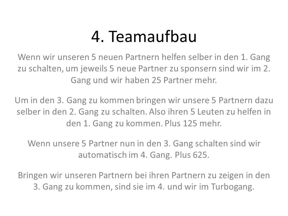4. Teamaufbau Wenn wir unseren 5 neuen Partnern helfen selber in den 1. Gang zu schalten, um jeweils 5 neue Partner zu sponsern sind wir im 2. Gang un