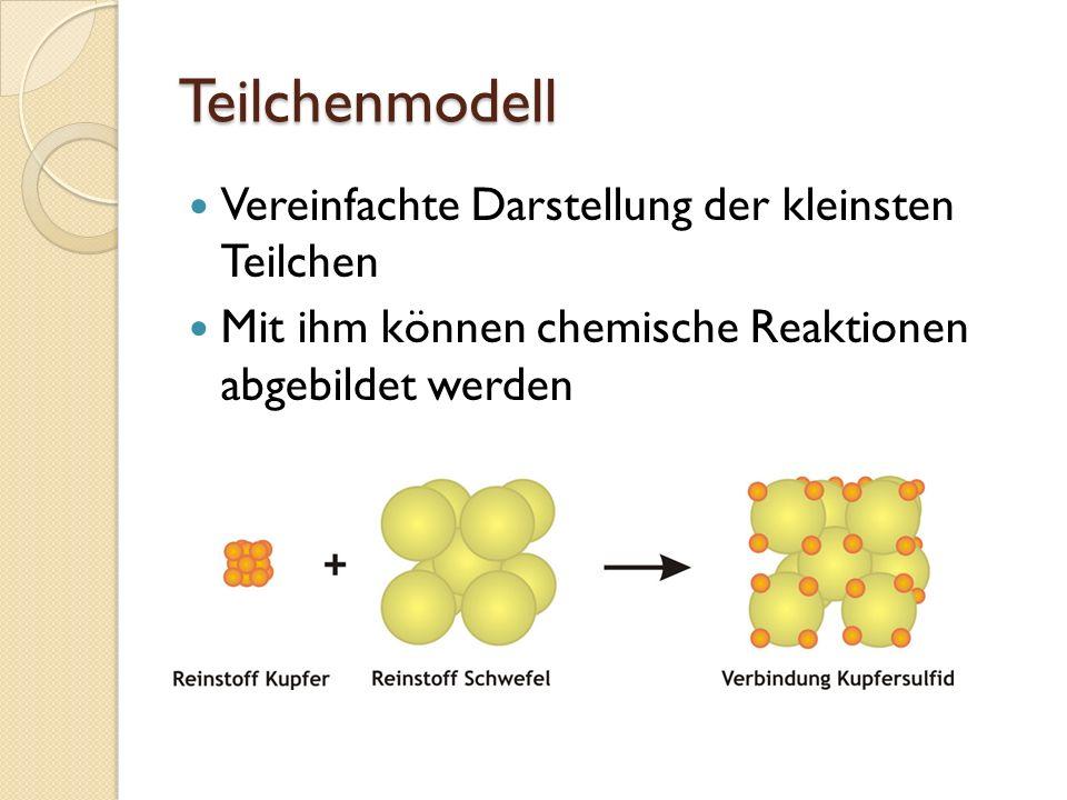 Teilchenmodell Vereinfachte Darstellung der kleinsten Teilchen Mit ihm können chemische Reaktionen abgebildet werden