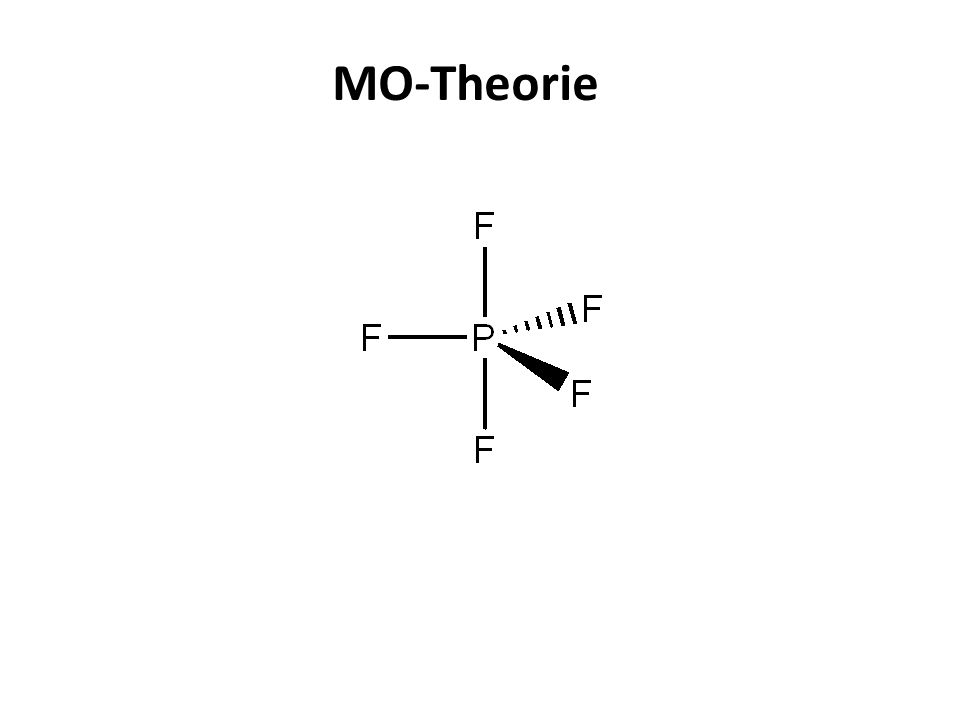 MO-Theorie