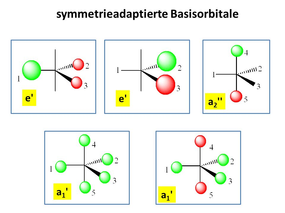 a 2 a1 a1 a1 a1 symmetrieadaptierte Basisorbitale e
