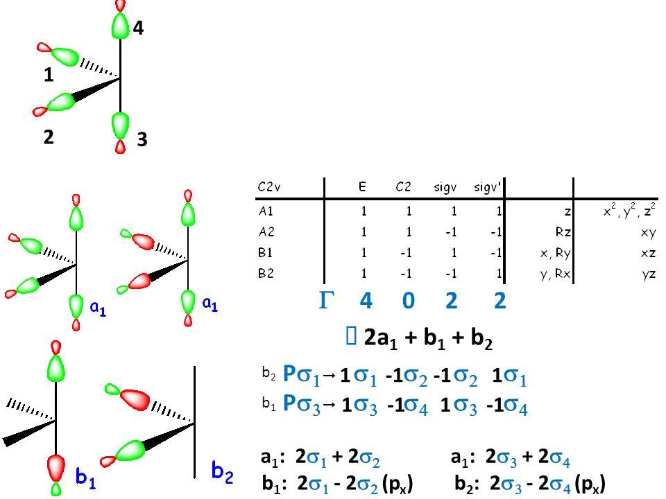 4 0 2 2 2a 1 + b 1 + b 2 P 1 2 3 4 P 1 -1 b1b1 b 2 : 2 - 2 (p x ) b2b2 1 -1 -1 1 b 1 : 2 - 2 (p x ) a 1 : 2 + 2 a 1 : 2 + 2