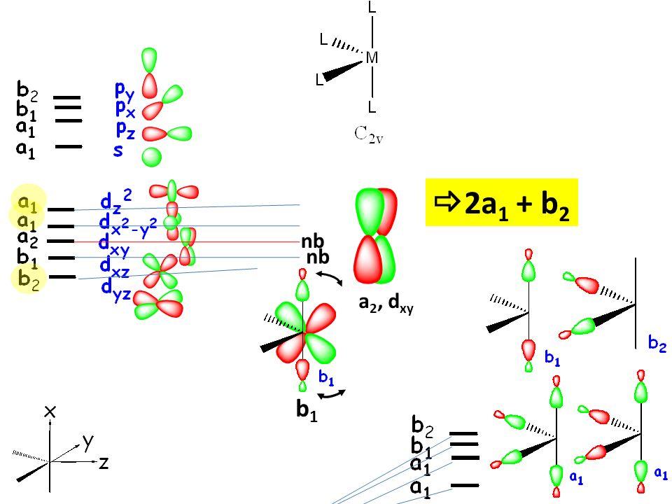 b1b1 nb a 2, d xy 2a 1 + b 2