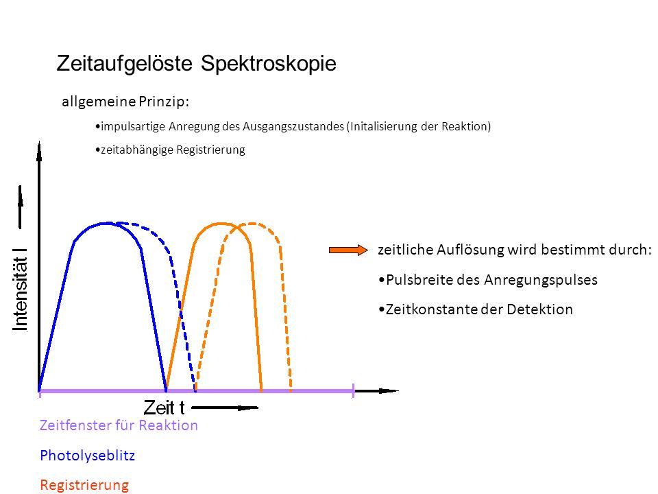 Zeitaufgelöste Spektroskopie allgemeine Prinzip: impulsartige Anregung des Ausgangszustandes (Initalisierung der Reaktion) zeitabhängige Registrierung zeitliche Auflösung wird bestimmt durch: Pulsbreite des Anregungspulses Zeitkonstante der Detektion Zeitfenster für Reaktion Photolyseblitz Registrierung