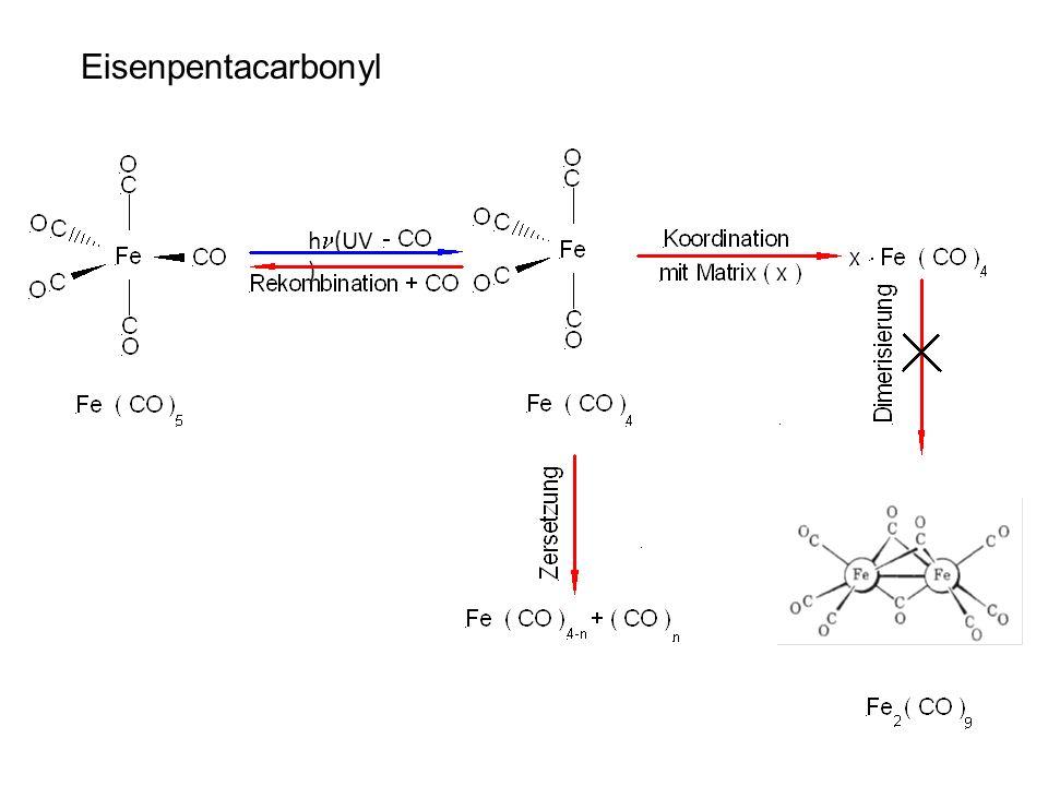 Eisenpentacarbonyl h (UV )