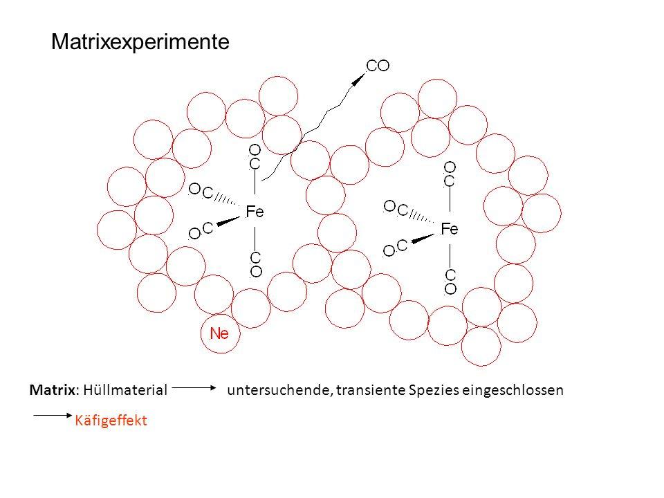 Matrixexperimente Matrix: Hüllmaterial untersuchende, transiente Spezies eingeschlossen Käfigeffekt